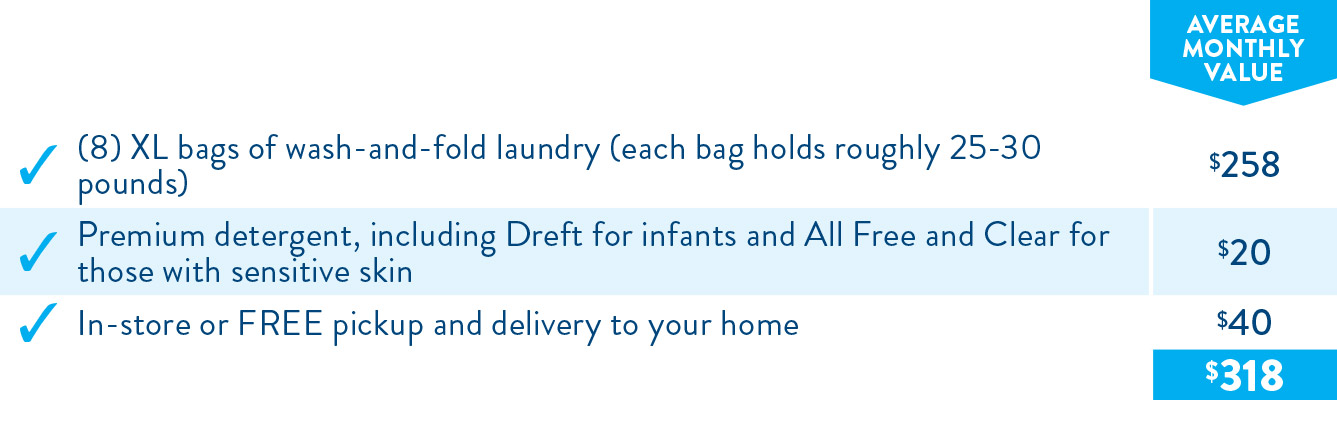 Wash, Dry & Fold Benefits Table